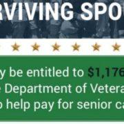 Veterans/spouse free workshop